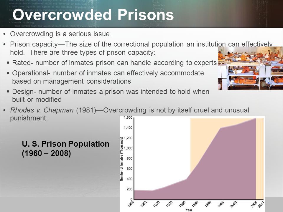Overcrowded Prisons U. S. Prison Population (1960 – 2008)