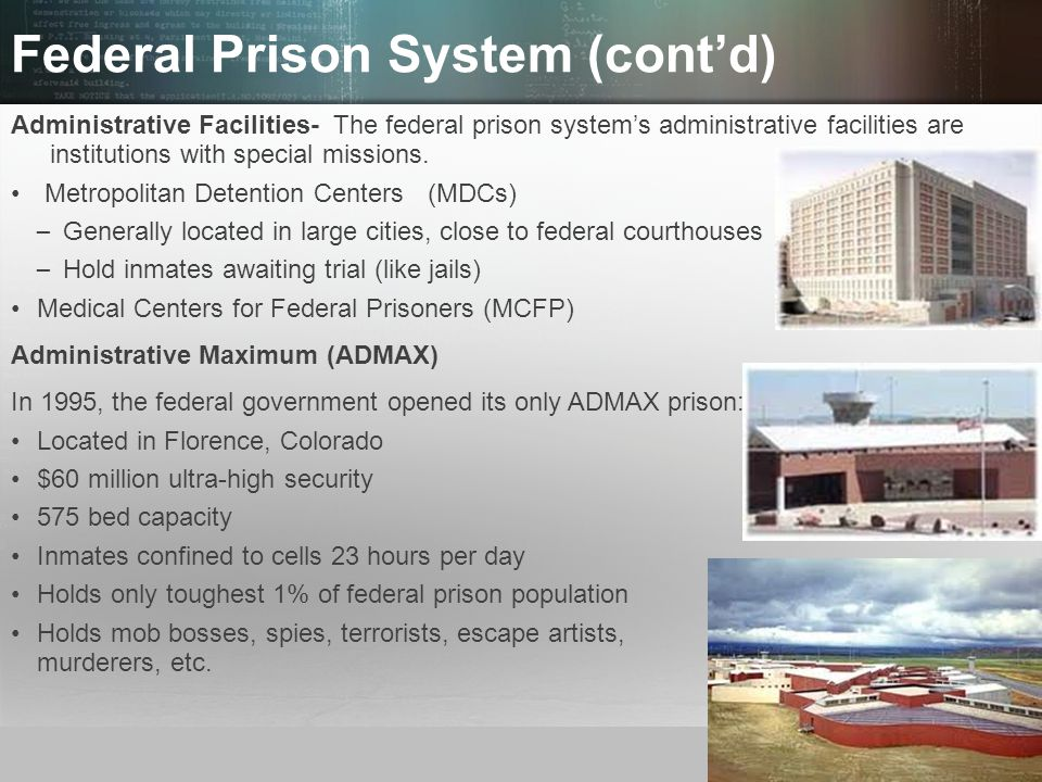 Federal Prison System (cont'd)