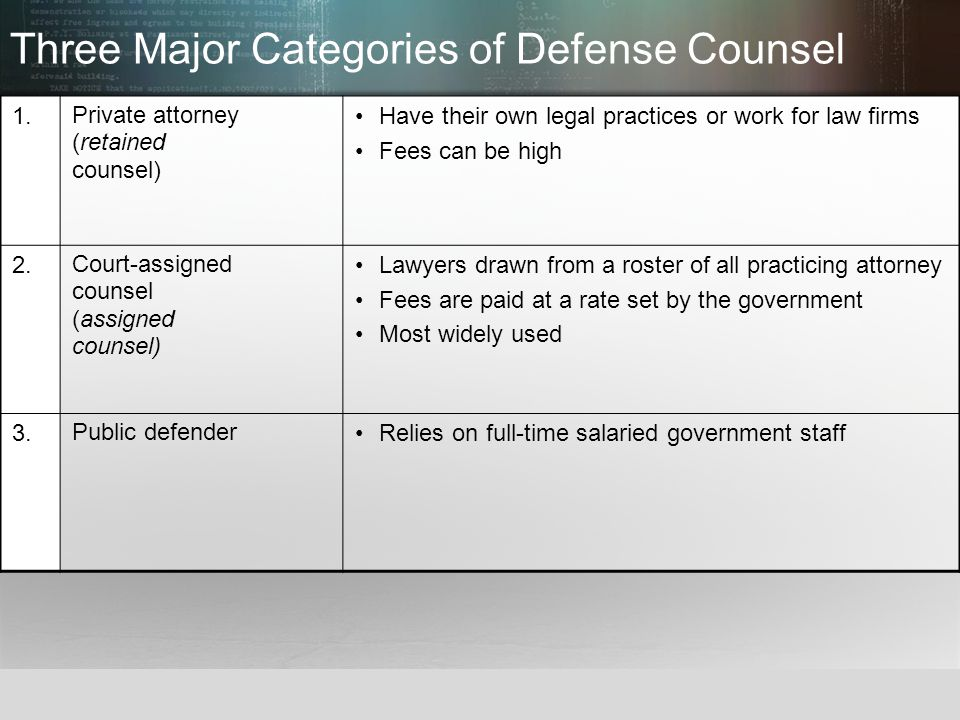 Three Major Categories of Defense Counsel