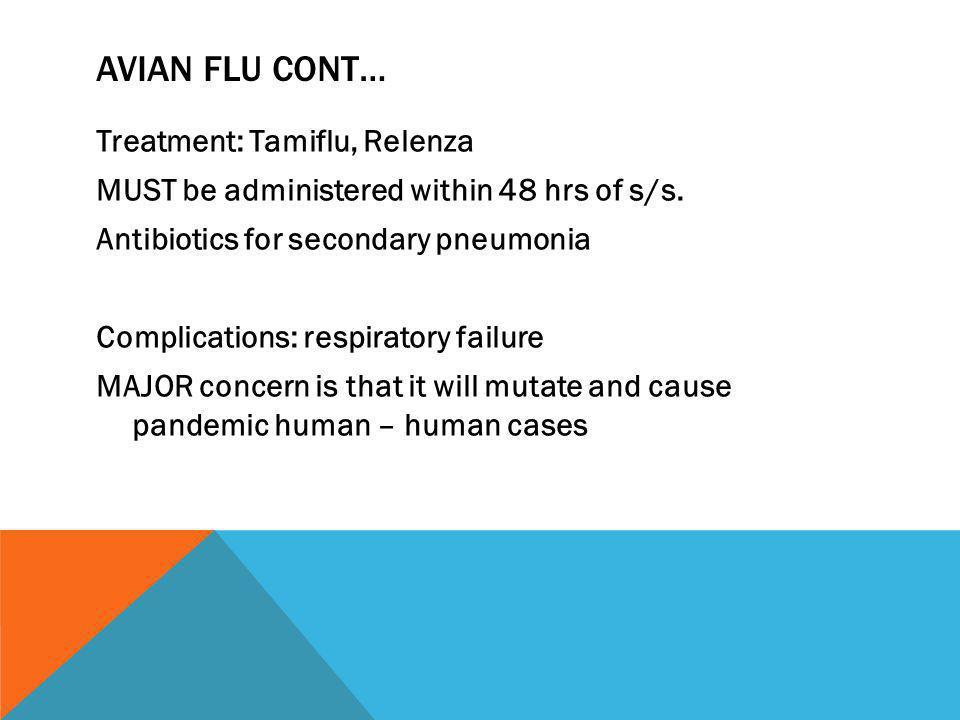 Avian Flu cont…
