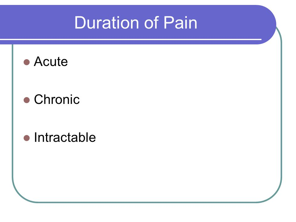 Duration of Pain Acute Chronic Intractable