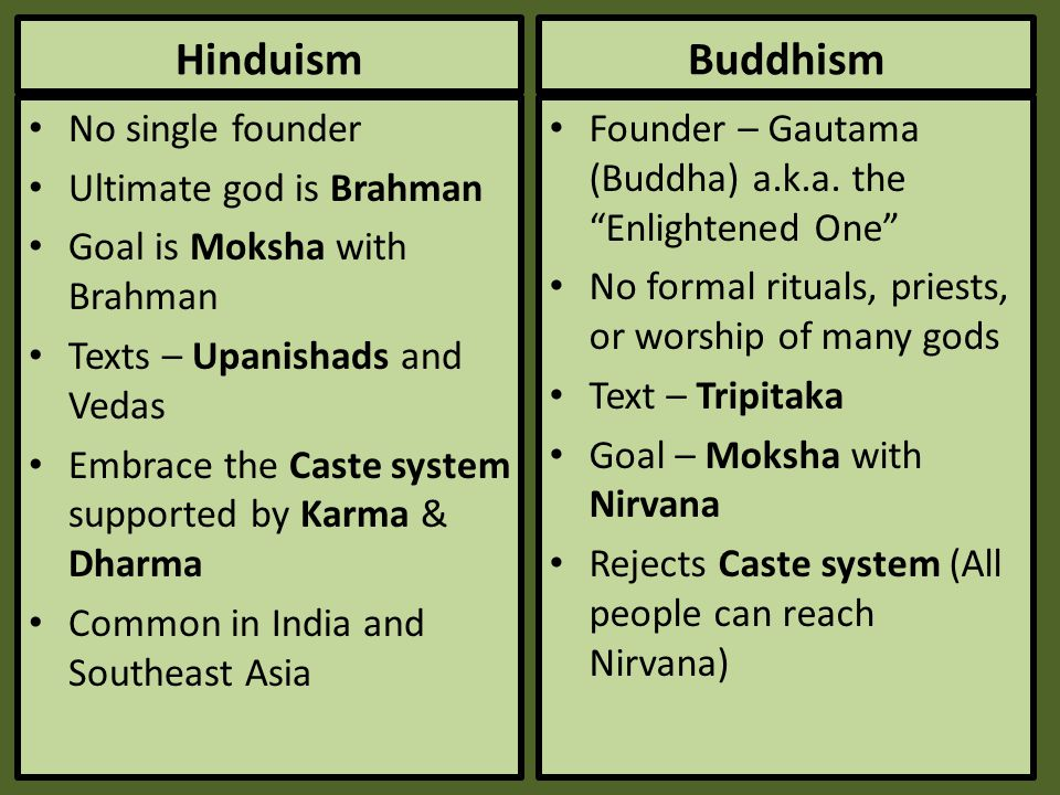 """comparing karma reincarnation rebirth moksha and nirvana On this journey to moksha or nirvana, one creates karma for ones-self karma as it is understood in the modern world """"what goes around comes around"""" is a valid way to simplify this belief of buddhist and hindu religion  karma, and rebirth samsara is the cycle of life that is found even in hinduism  some of these principles are."""