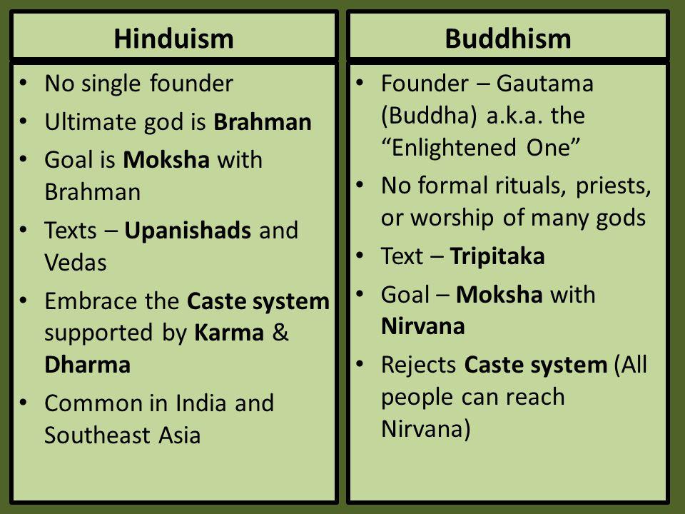 Hinduism Buddhism No single founder Ultimate god is Brahman