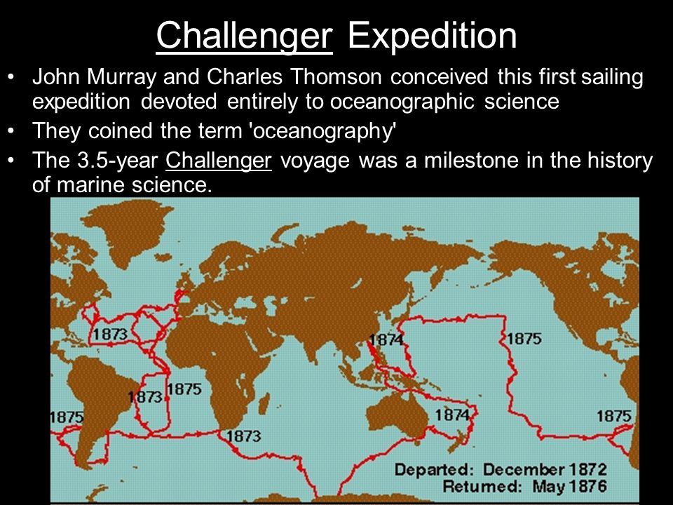 Challenger Expedition