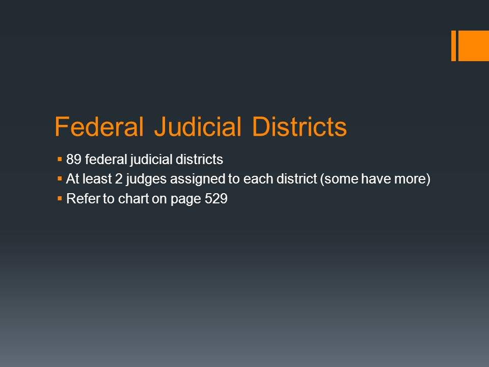 Federal Judicial Districts