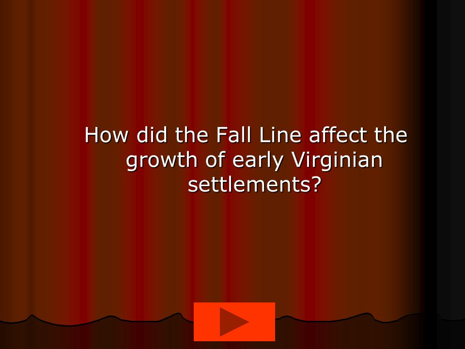 How did the Fall Line affect the growth of early Virginian settlements