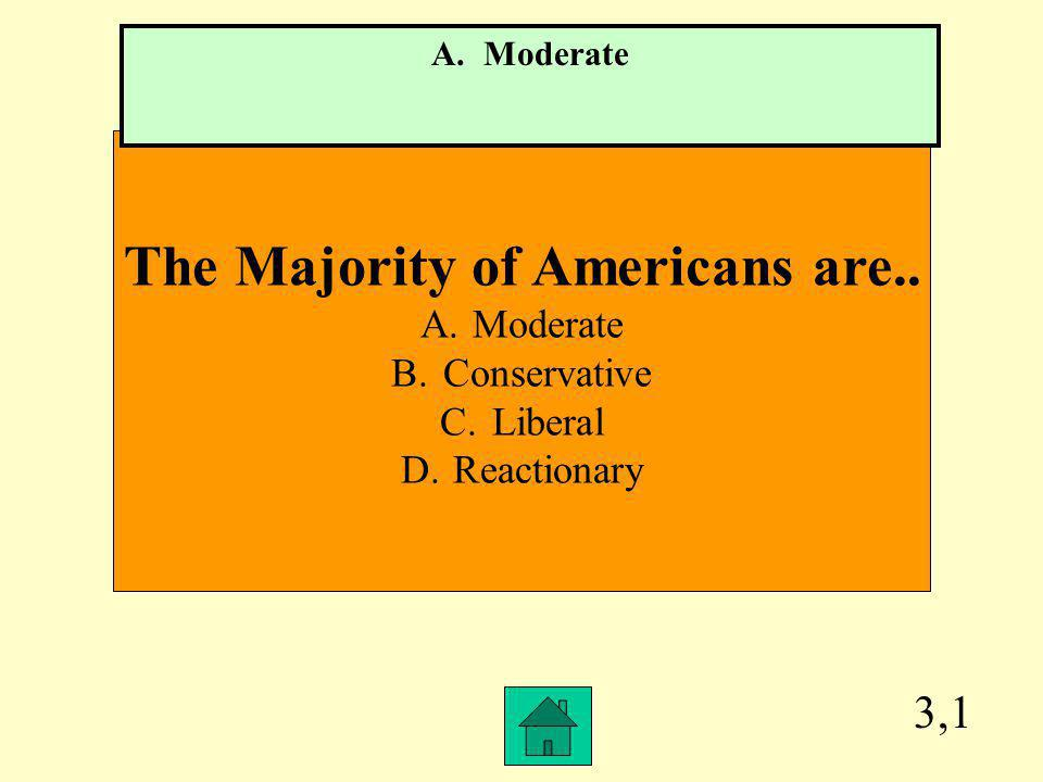 The Majority of Americans are..