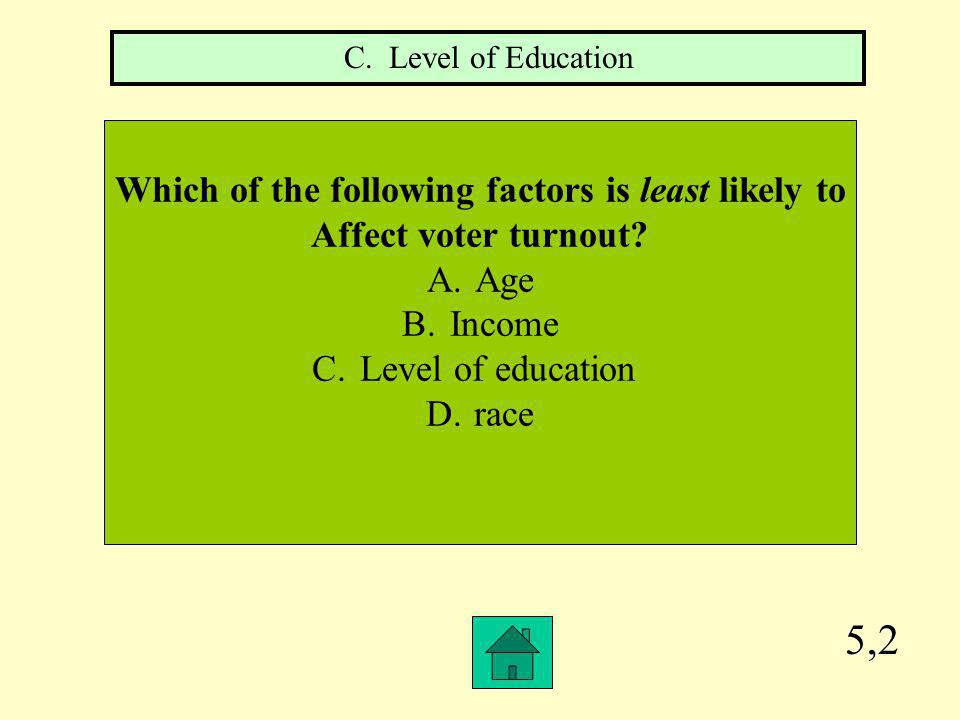 Which of the following factors is least likely to