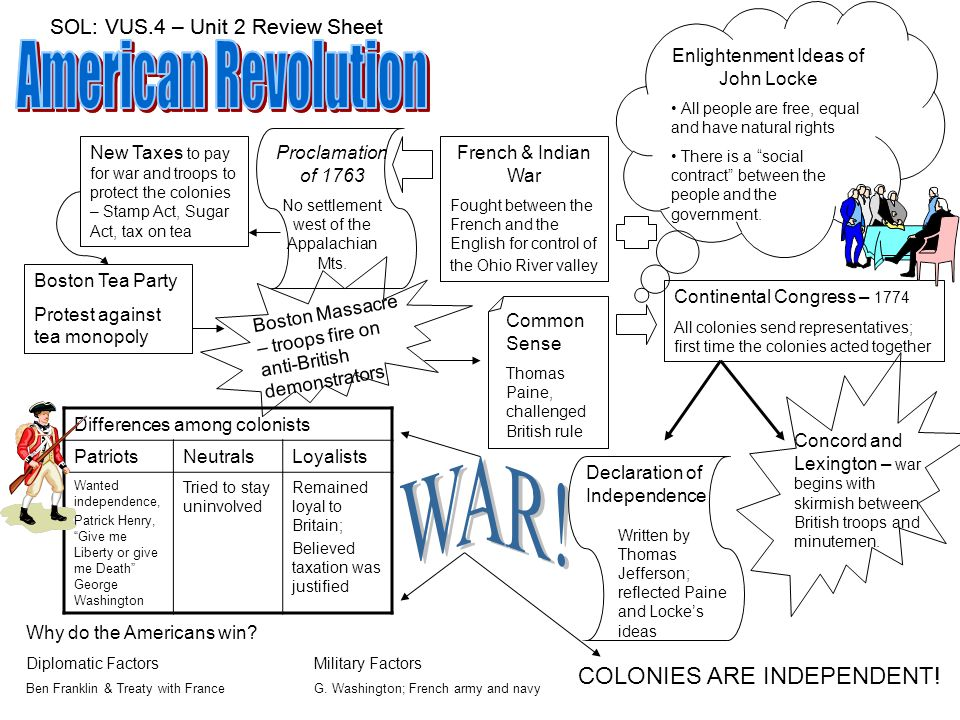 American Revolution American Revolution WAR! COLONIES ARE INDEPENDENT!