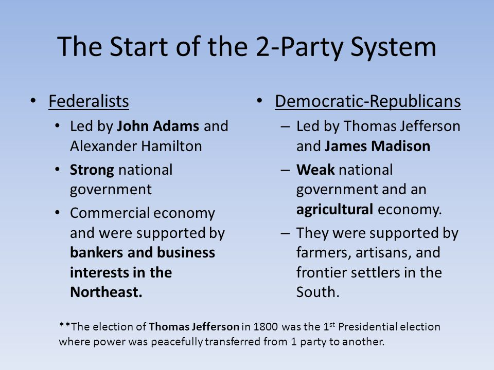 The Start of the 2-Party System