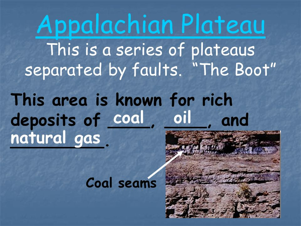 Appalachian Plateau This is a series of plateaus separated by faults