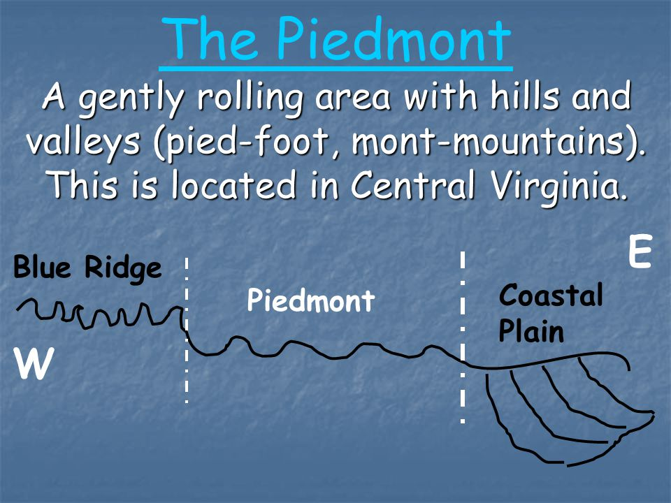 The Piedmont A gently rolling area with hills and valleys (pied-foot, mont-mountains). This is located in Central Virginia.
