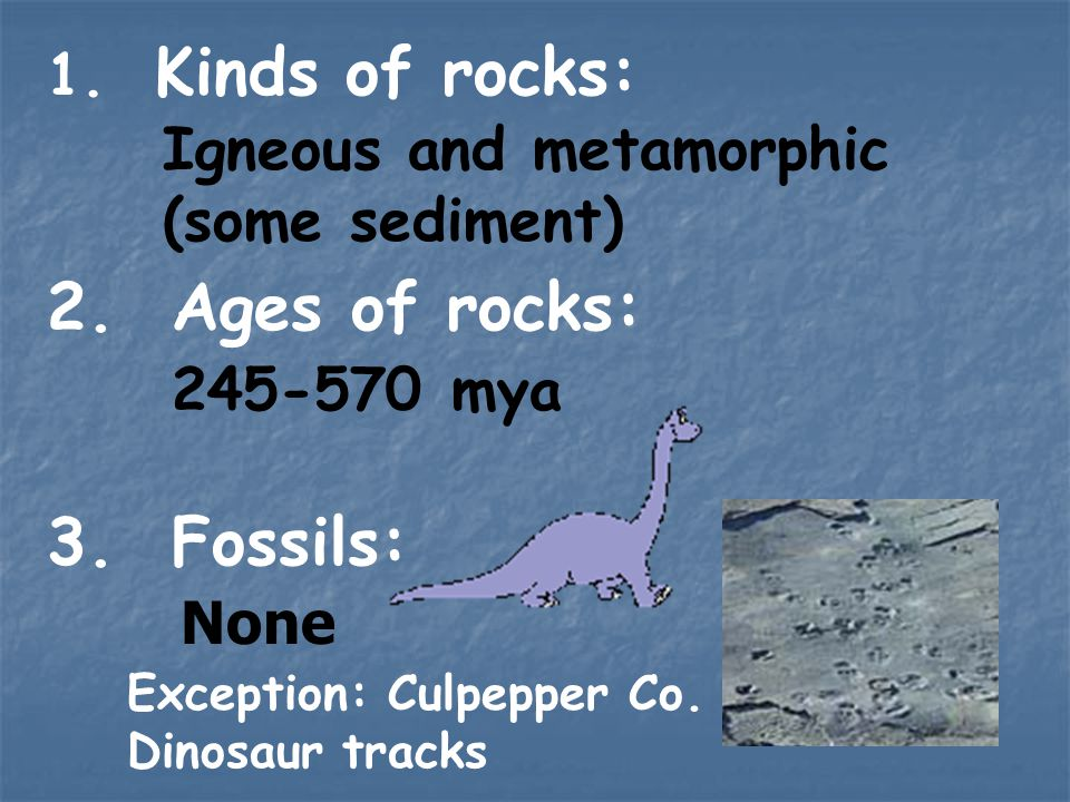 Ages of rocks: Fossils: Igneous and metamorphic (some sediment)
