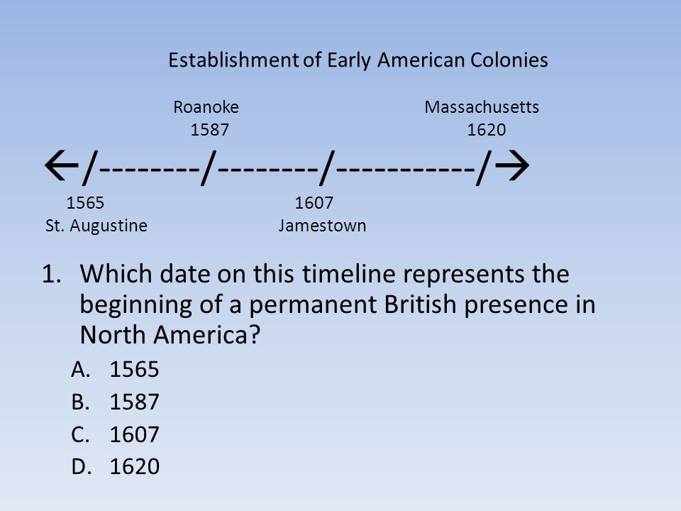 Establishment of Early American Colonies Roanoke