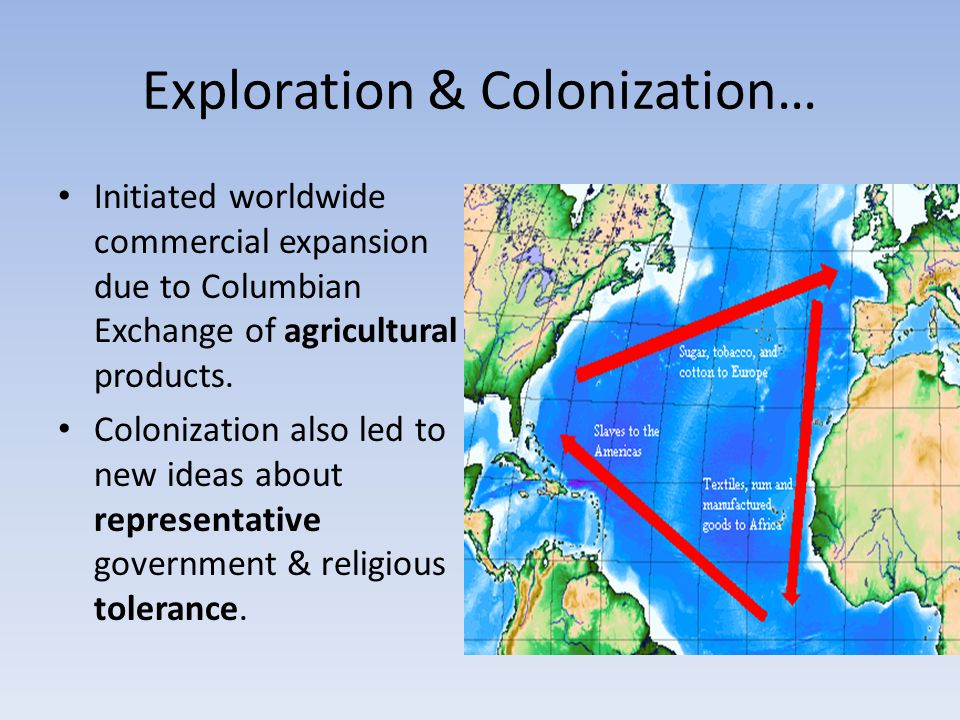 Exploration & Colonization…