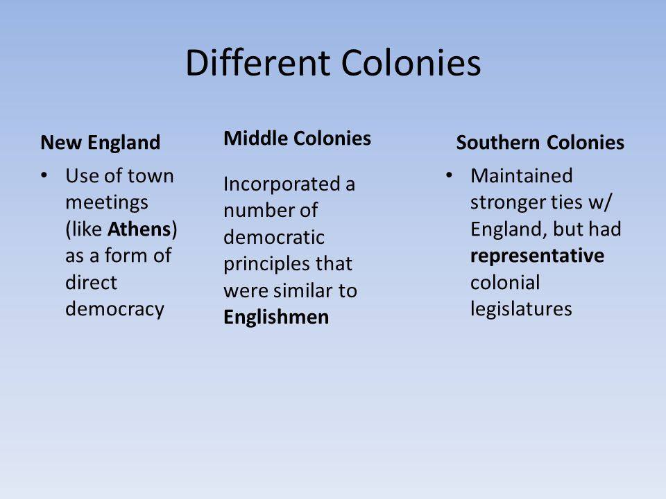 Different Colonies New England Southern Colonies Middle Colonies