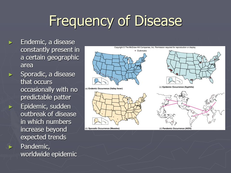 Frequency of Disease Endemic, a disease constantly present in a certain geographic area.