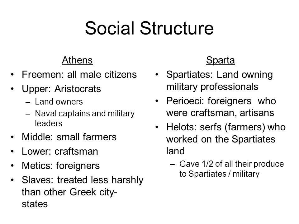 Social Structure Athens Freemen: all male citizens Upper: Aristocrats