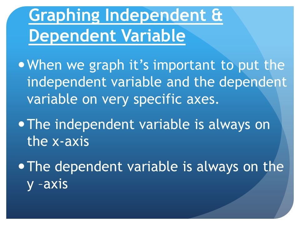 Graphing Independent & Dependent Variable