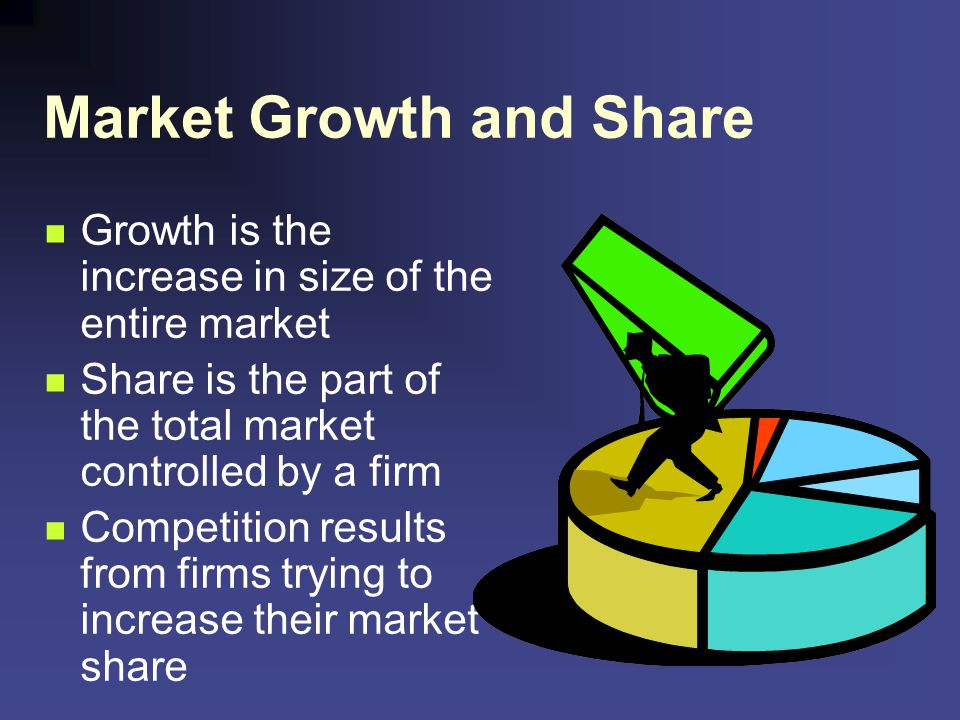 Market Growth and Share