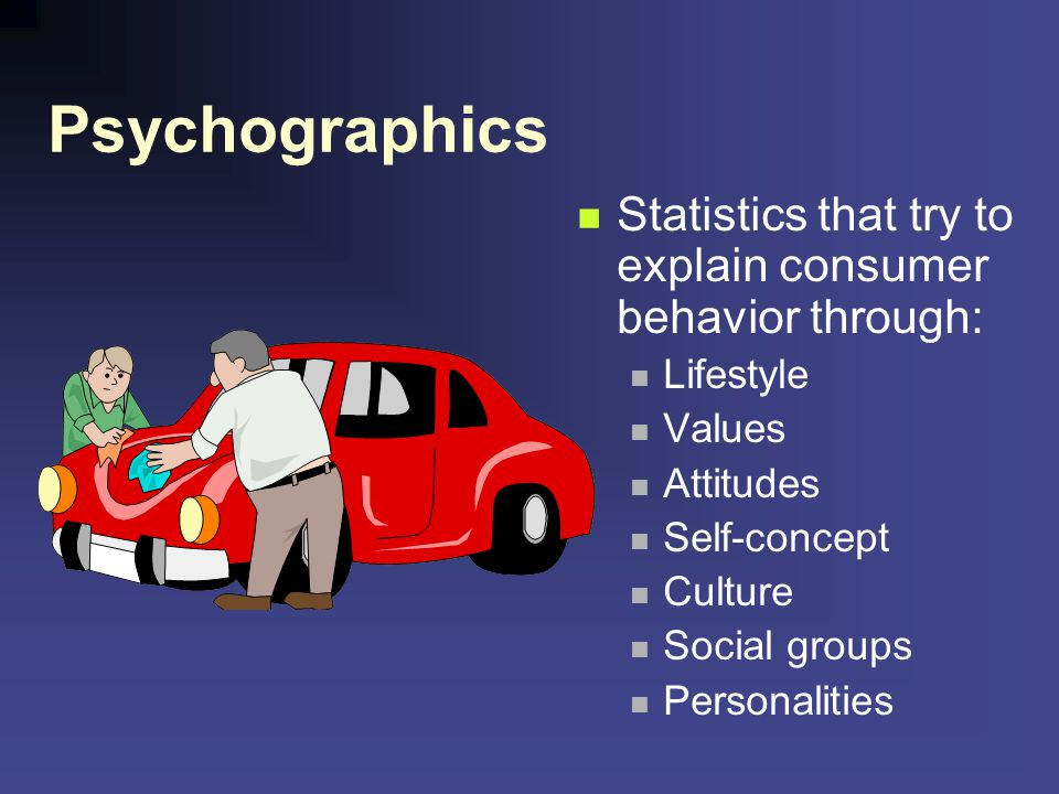 Psychographics Statistics that try to explain consumer behavior through: Lifestyle. Values. Attitudes.