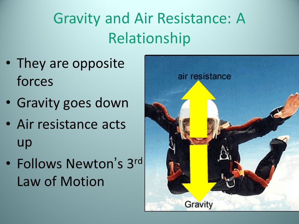Gravity and Air Resistance: A Relationship