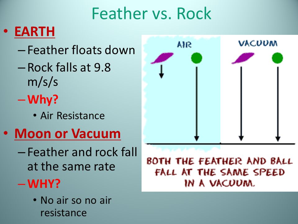 Feather vs. Rock EARTH Moon or Vacuum Feather floats down