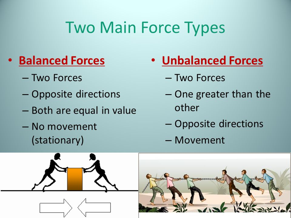Two Main Force Types Balanced Forces Unbalanced Forces Two Forces