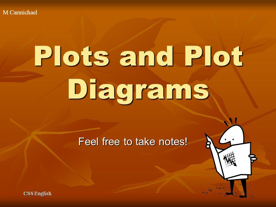 Plots and Plot Diagrams