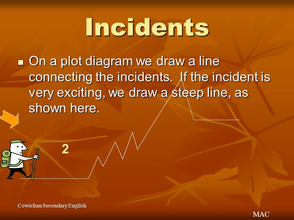 Incidents On a plot diagram we draw a line connecting the incidents. If the incident is very exciting, we draw a steep line, as shown here.