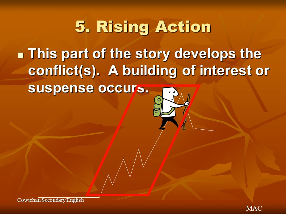 5. Rising Action This part of the story develops the conflict(s). A building of interest or suspense occurs.