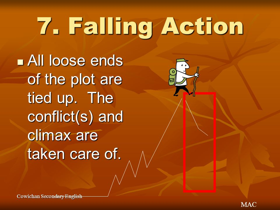 7. Falling Action All loose ends of the plot are tied up. The conflict(s) and climax are taken care of.