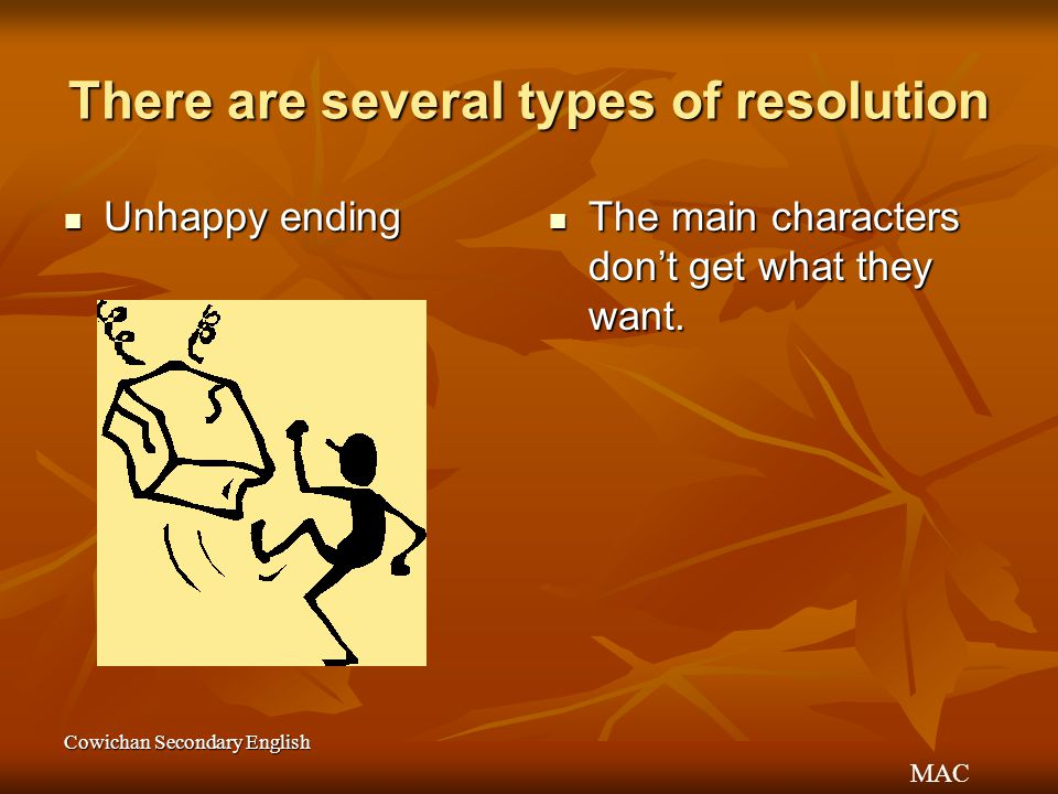There are several types of resolution