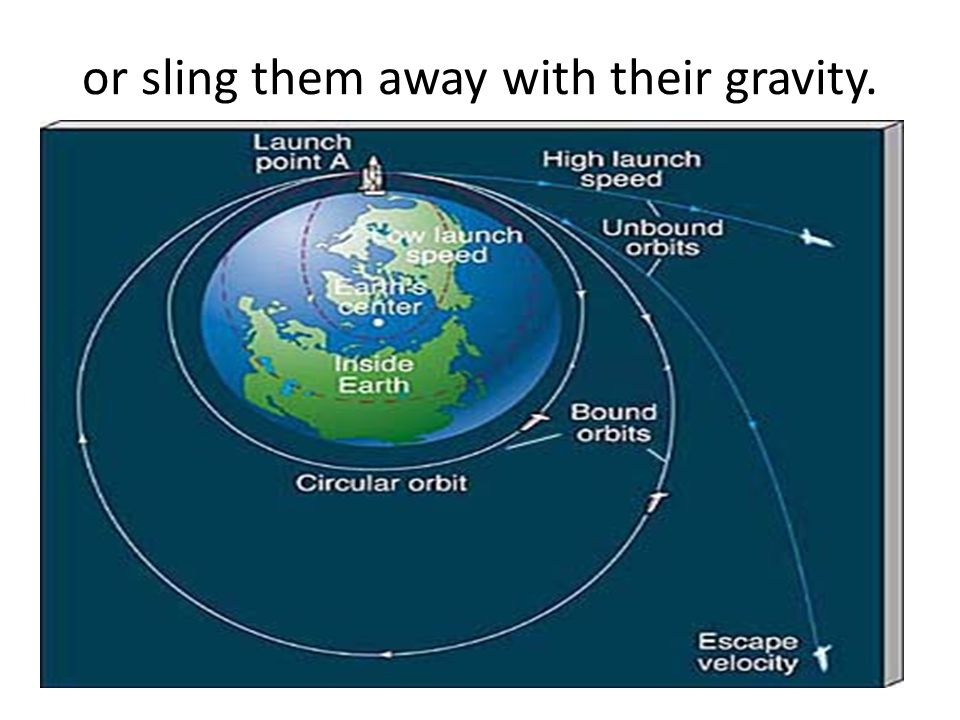or sling them away with their gravity.