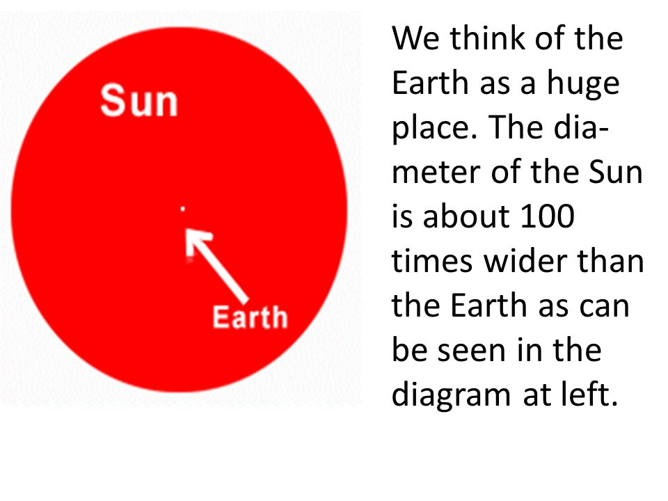 We think of the Earth as a huge place