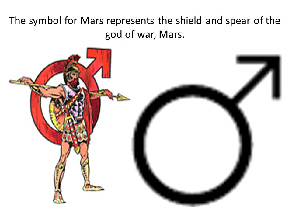 The symbol for Mars represents the shield and spear of the god of war, Mars.