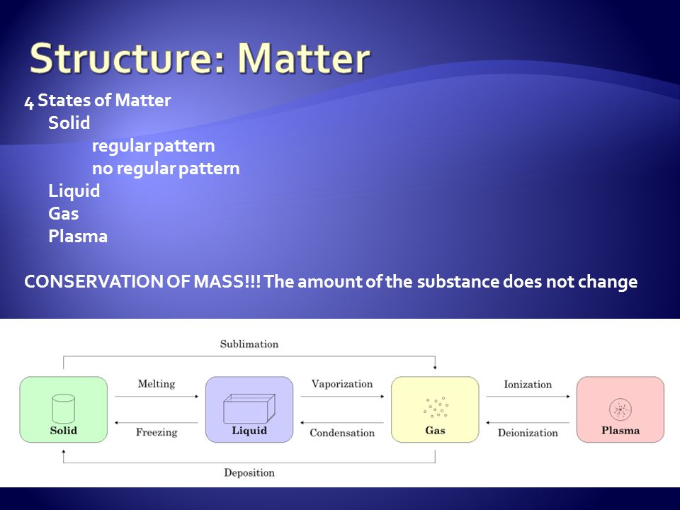 Structure: Matter