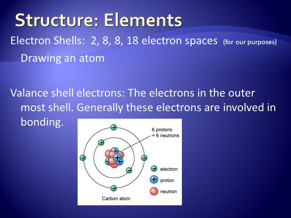 Structure: Elements