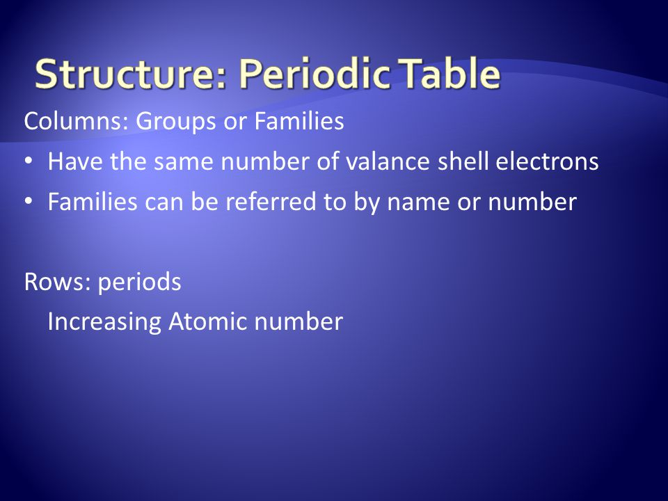 Structure: Periodic Table