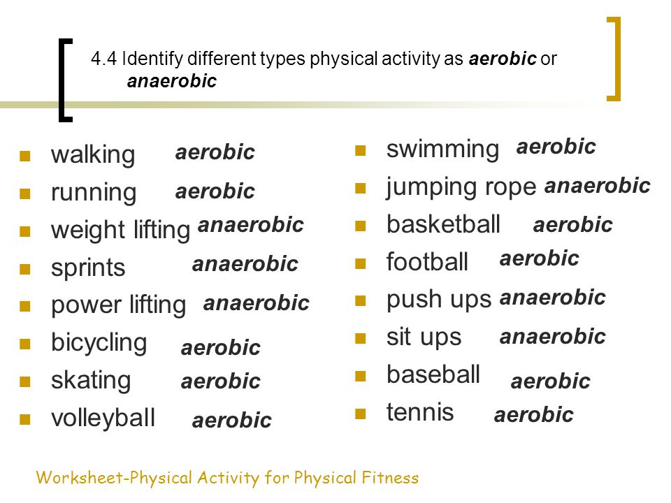 4.4 Identify different types physical activity as aerobic or anaerobic