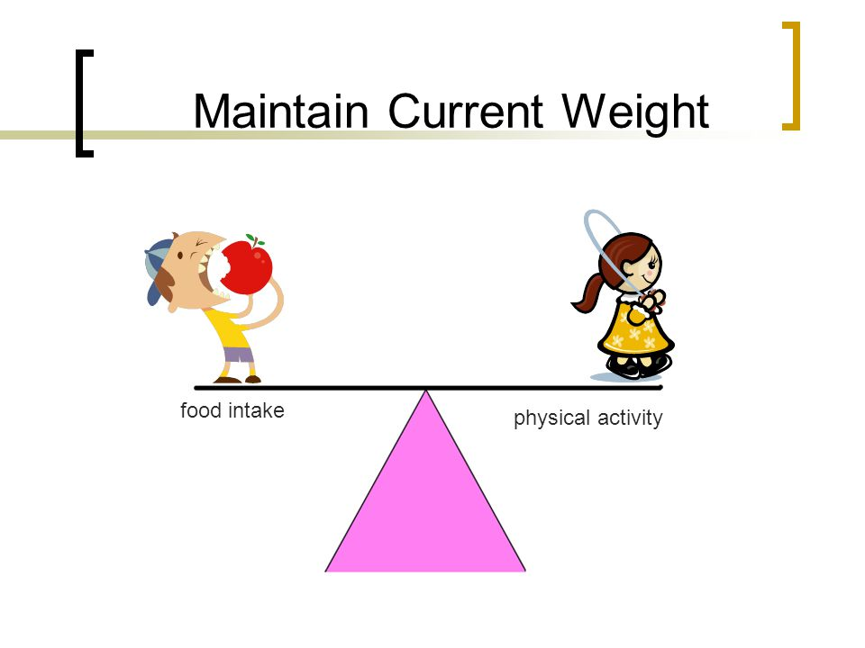 Maintain Current Weight