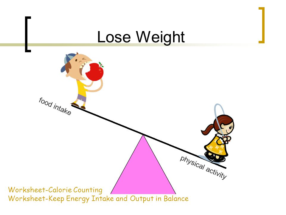 Lose Weight food intake physical activity Worksheet-Calorie Counting