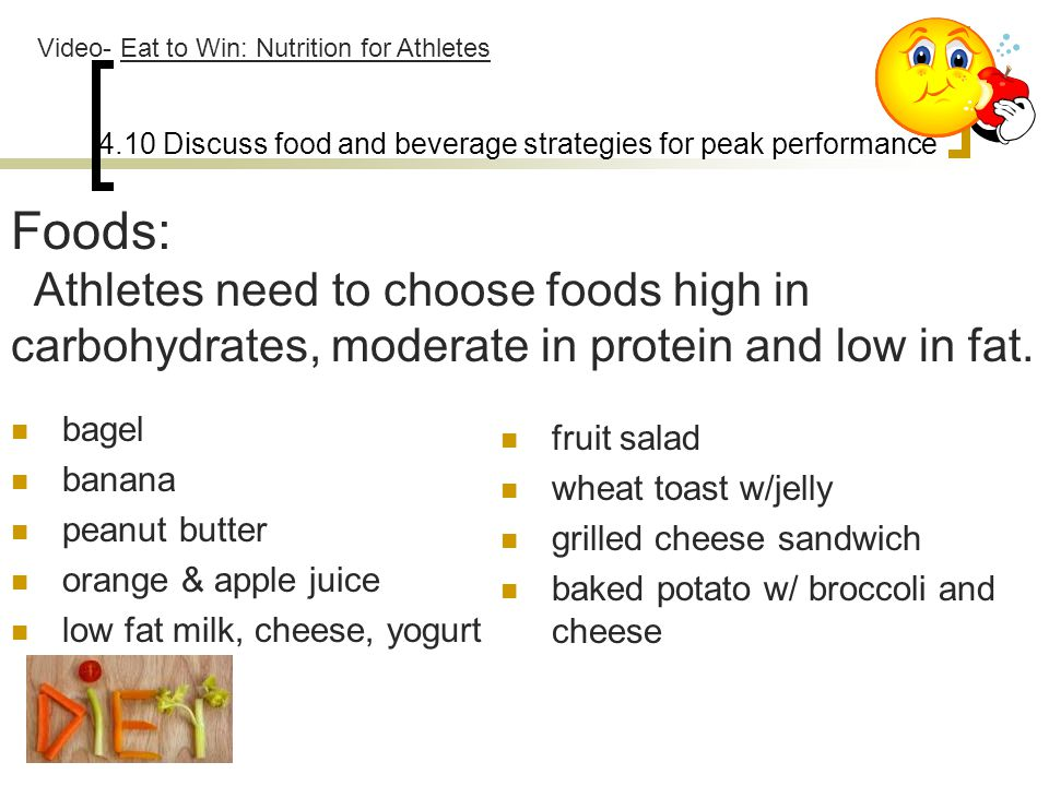 4.10 Discuss food and beverage strategies for peak performance