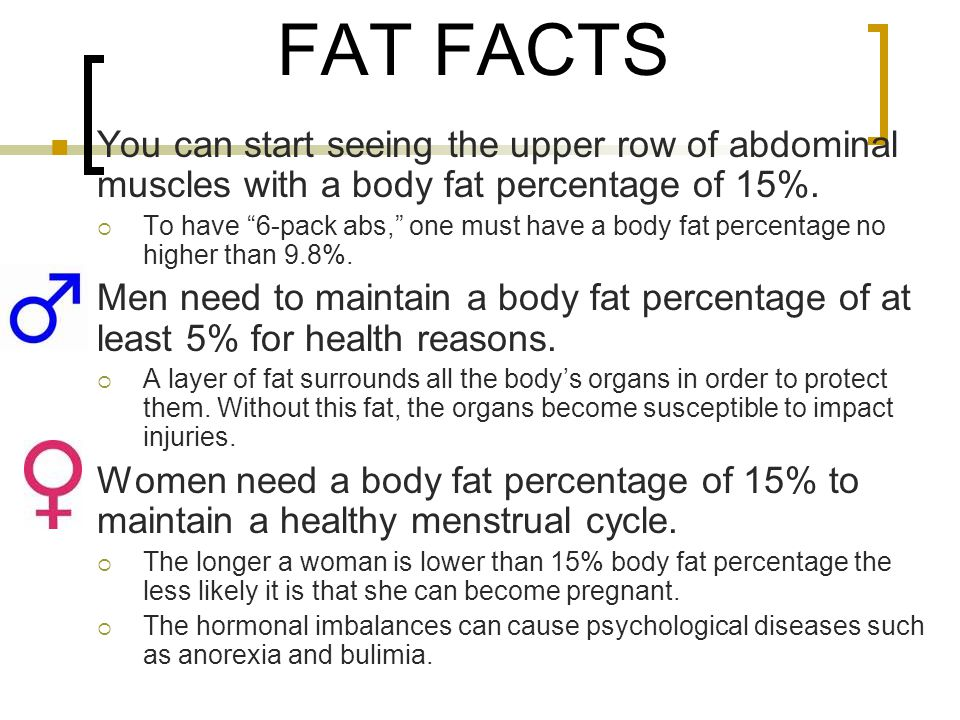 FAT FACTS You can start seeing the upper row of abdominal muscles with a body fat percentage of 15%.