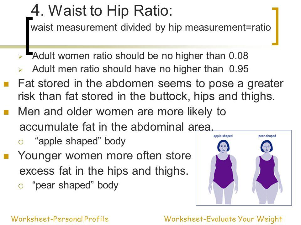 4. Waist to Hip Ratio: waist measurement divided by hip measurement=ratio. Adult women ratio should be no higher than 0.08.