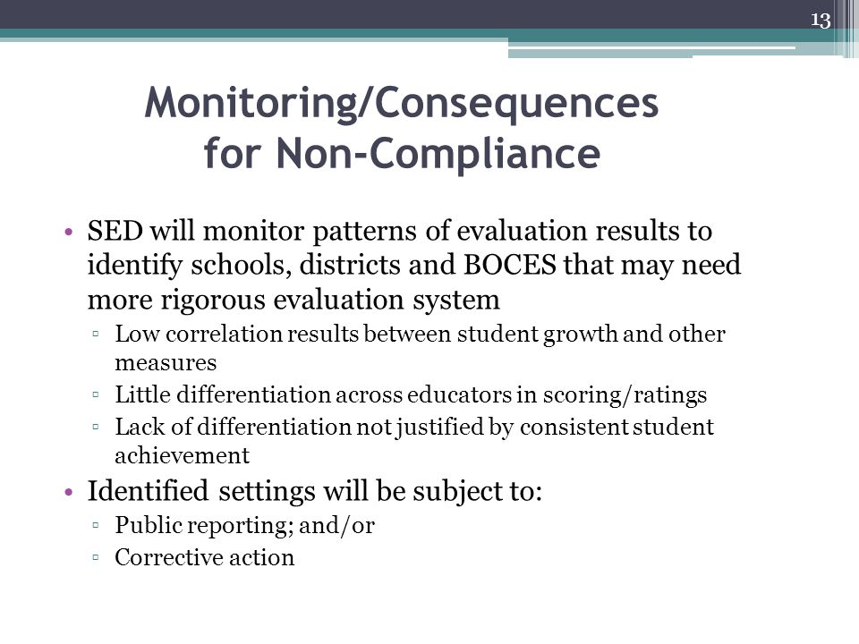 Monitoring/Consequences for Non-Compliance