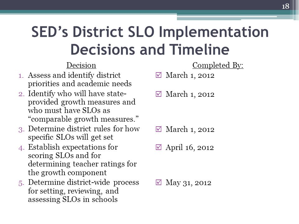 SED's District SLO Implementation Decisions and Timeline