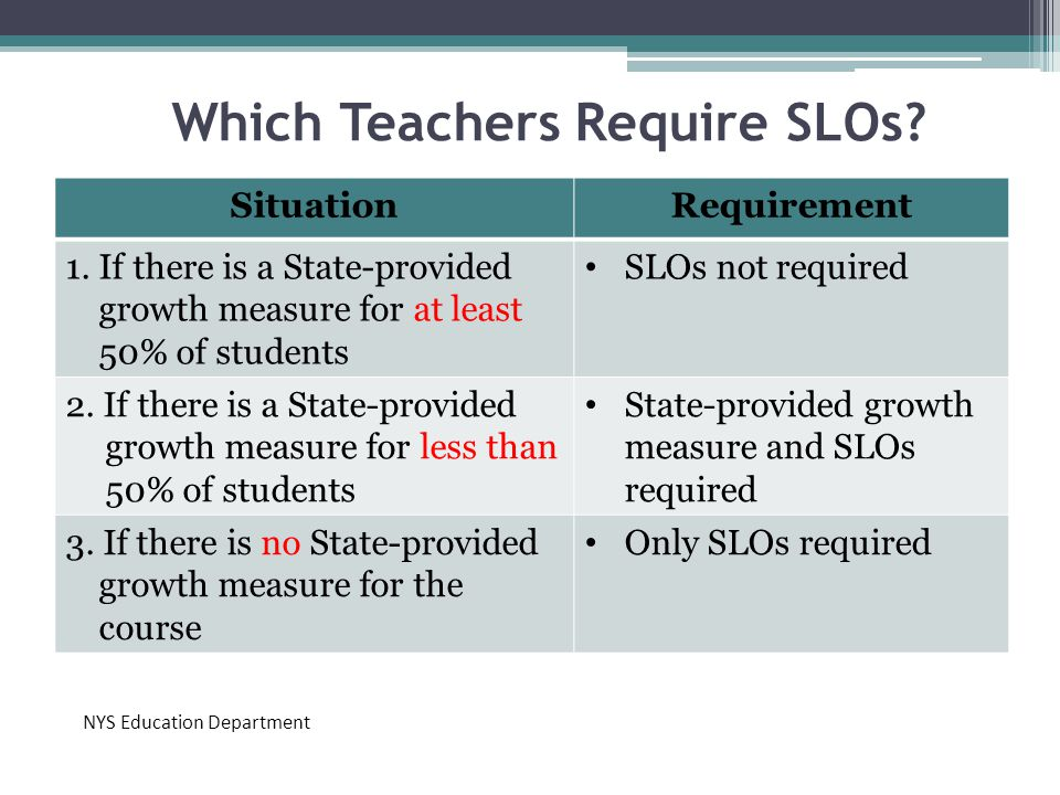 Which Teachers Require SLOs