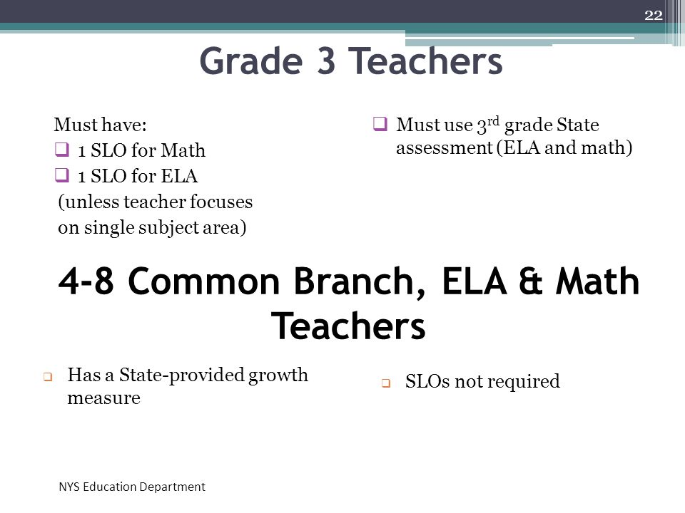 4-8 Common Branch, ELA & Math Teachers