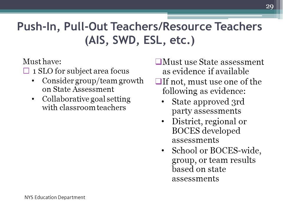 Push-In, Pull-Out Teachers/Resource Teachers (AIS, SWD, ESL, etc.)